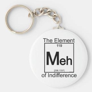 Element MEH Key Chains
