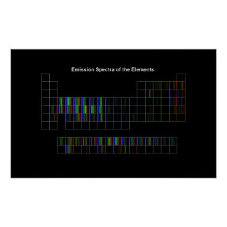 Elemental Spectra Posters