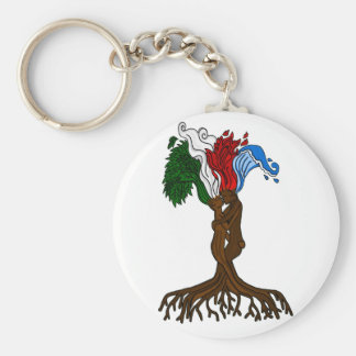 Elemental Tree Lovers Key Ring