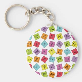 Elementary Periodic Basic Round Button Key Ring