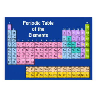 "Elements Chemistry 5"" X 7"" Invitation Card"