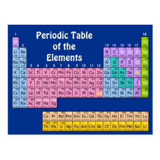 Custom periodic table of the elements postcards for Periodic table 85