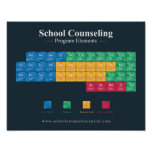 Elements of a School Counseling Program Poster