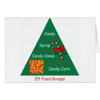 Elf Food Groups Cards