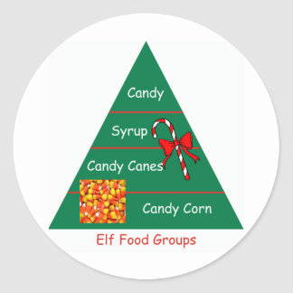 Elf Food Groups Classic Round Sticker
