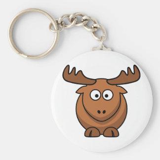 Elk.ai Basic Round Button Key Ring