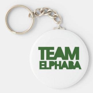 ELPHABA KEY RING
