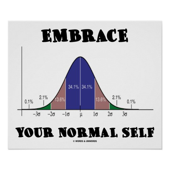 Embrace Your Normal Self (Bell Curve Humour) Poster