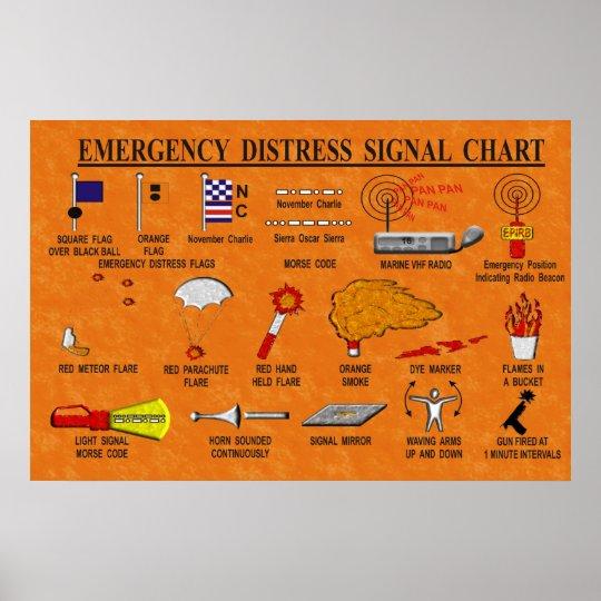 Emergency Distress Signal Chart
