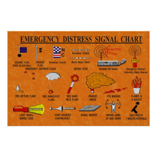 Emergency Distress Signal Chart Poster