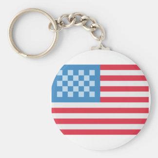 Emoji Twitter the USA Flag