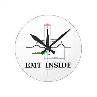 EMT Inside (Sinus Rhythm Electrocardiogram) Clock
