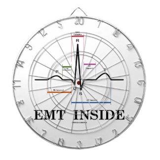 EMT Inside (Sinus Rhythm Electrocardiogram) Dart Boards