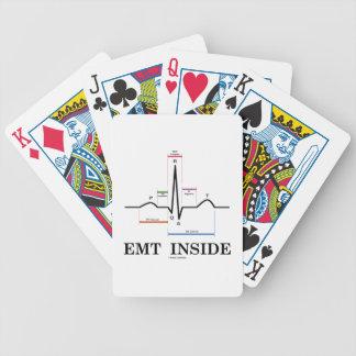 EMT Inside (Sinus Rhythm Electrocardiogram) Card Deck