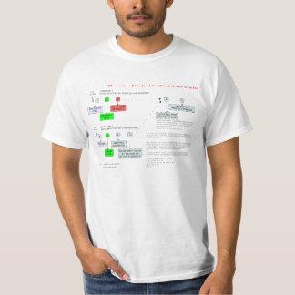 EN 10027-1 Standard for Steel Grade Naming T-Shirt