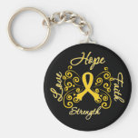 Endometriosis Hope Motto Butterfly Key Chain