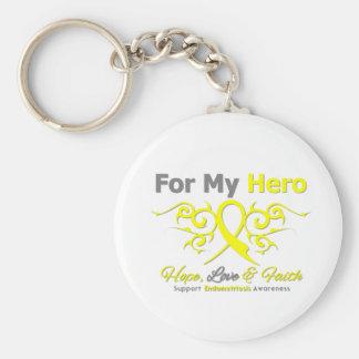Endometriosis Tribal Ribbon Hero Basic Round Button Key Ring