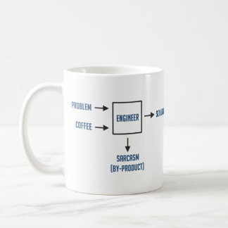 Engineering Sarcasm By-product Coffee Mug