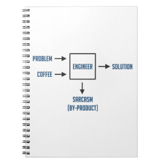 Engineering Sarcasm By-product Notebook