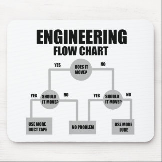 Engineers Flow Chart Mouse Mat