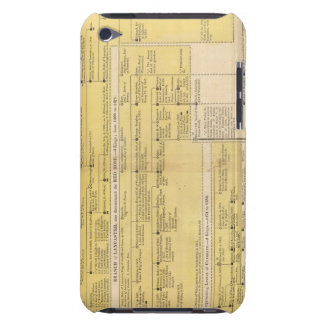 England from1066 to 1485 Case-Mate iPod touch case