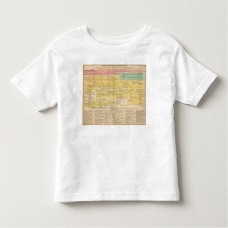 England from1066 to 1485 toddler T-Shirt