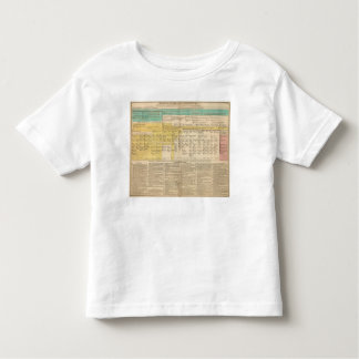 England from 1485 to 1815 toddler T-Shirt