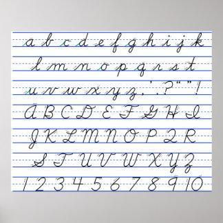 English Alphabet Diagram in Cursive Handwriting Poster