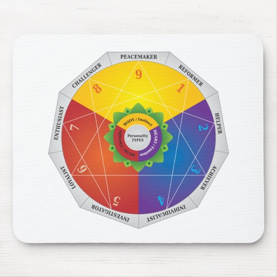 Enneagram - Personality Types Diagram Illustration Mouse Mat