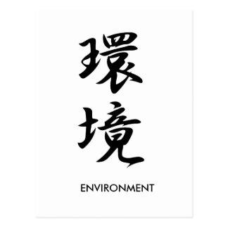 Environment - Kankyou Postcard