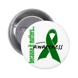 Environmental Awareness Pin