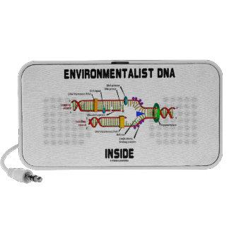 Environmentalist DNA Inside (DNA Replication) Mp3 Speaker