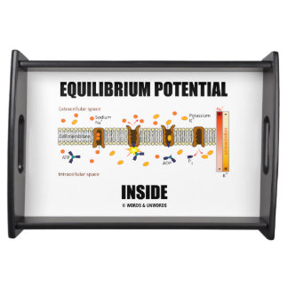 Equilibrium Potential Inside Active Transport Food Tray