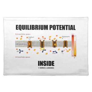 Equilibrium Potential Inside Active Transport Placemats