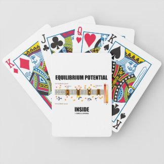 Equilibrium Potential Inside Active Transport Poker Deck