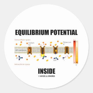 Equilibrium Potential Inside (Active Transport) Round Sticker