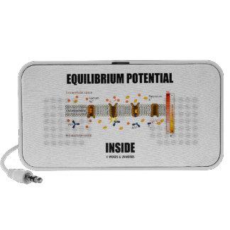 Equilibrium Potential Inside Active Transport Speaker System