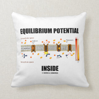 Equilibrium Potential Inside Active Transport Throw Cushions