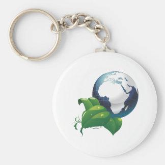 Erde Afrika earth africa Schlüsselband