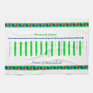 Erewash Canal Route Map UK Inland Waterways Green Towels