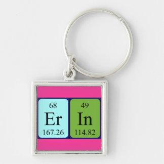 Erin periodic table name keyring