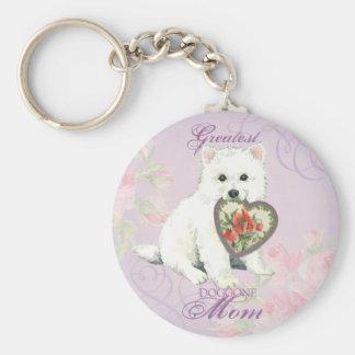 Eskie Heart Mom Basic Round Button Key Ring