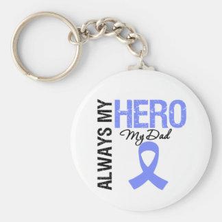 Esophageal Cancer Always My Hero My Dad Key Chain
