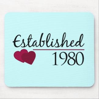 Established 1980 mouse pads