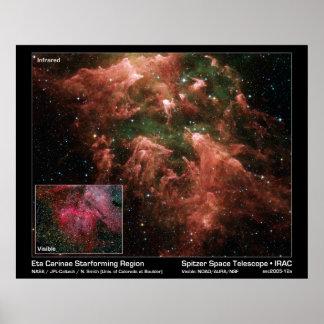 Eta Carinae Starforming Region - Spitzer Space Tel Poster