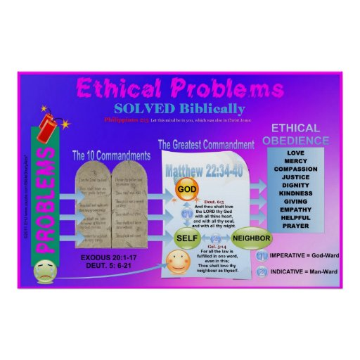 Ethical Problems Solved Classroom Chart