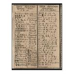 Ethiopian-Coptic Alphabet Postcard