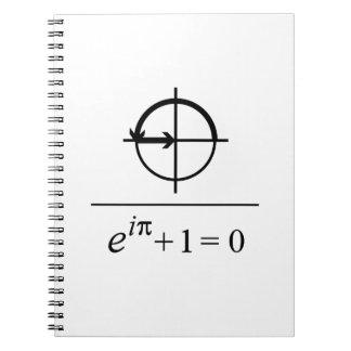 Euler's Identity Notebooks