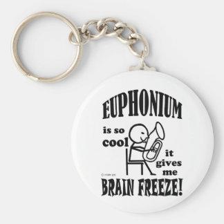 Euphonium, Brain Freeze Basic Round Button Key Ring