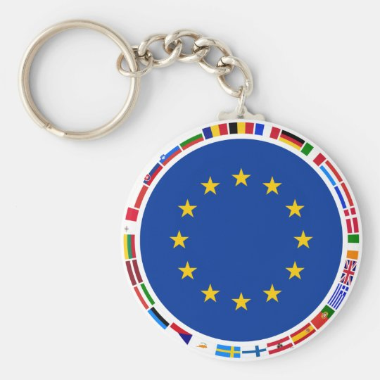 European Union Flags Key Ring